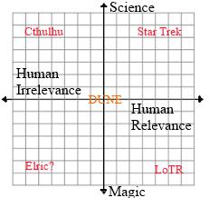 fantasy_graph